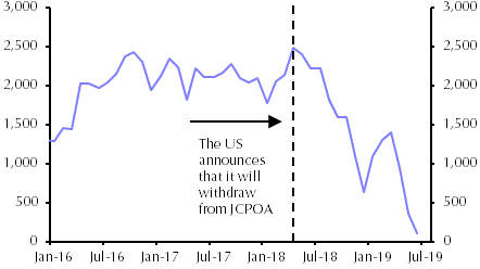 Some signs of the dust settling - Capital Economics